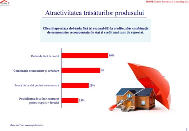 Cât cheltuiesc românii pentru îmbunătățirea confortului locativ și sursele lor de finanțare